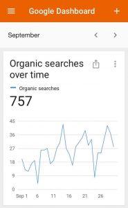 Google Analytics Dashboard Report