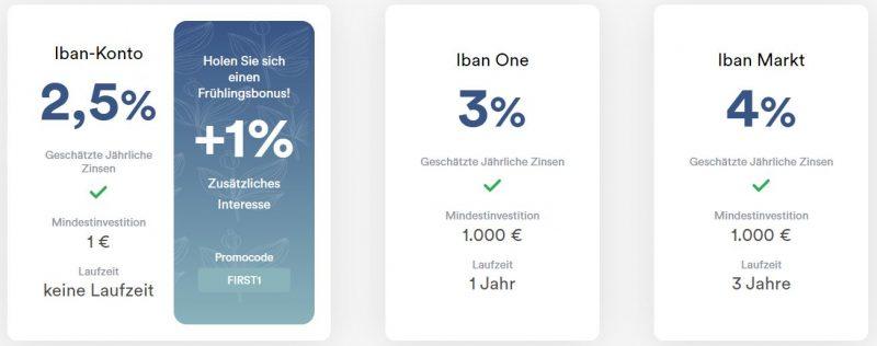 IBAN Wallet Rendite